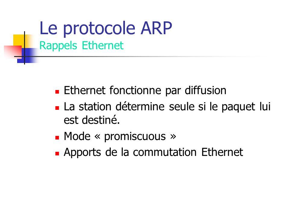 Le protocole ARP Rappels Ethernet