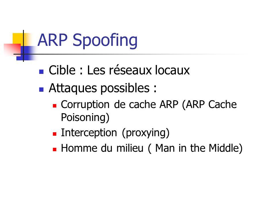 ARP Spoofing Cible : Les réseaux locaux Attaques possibles :