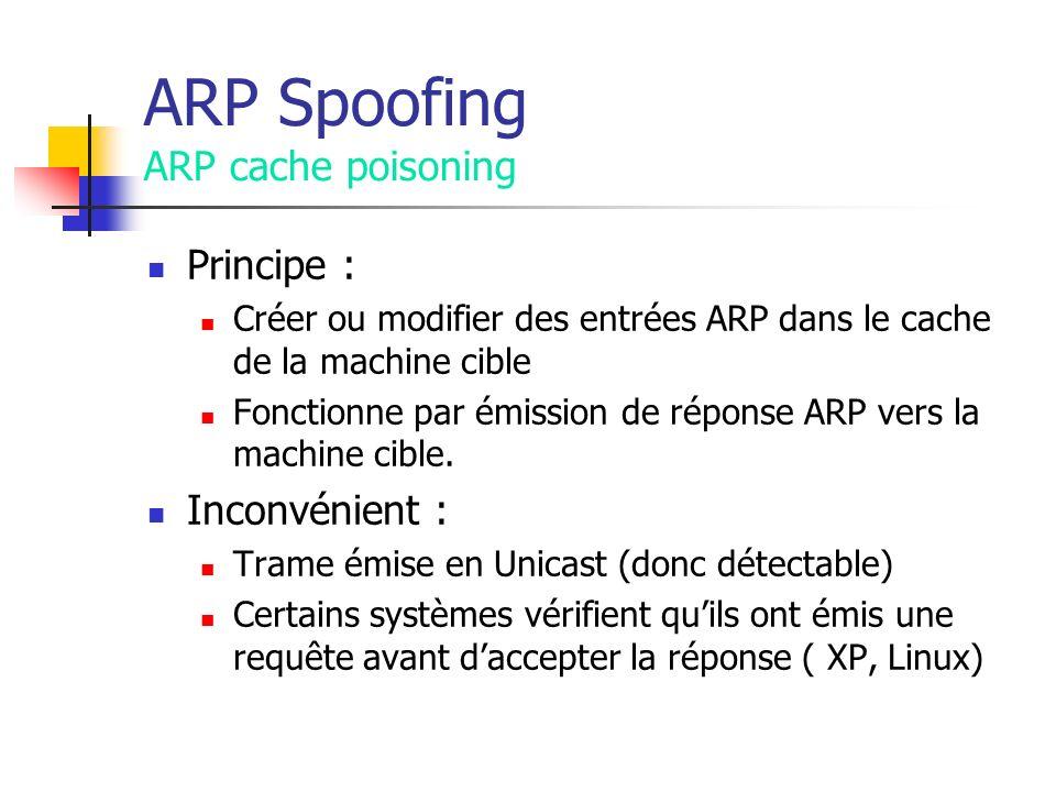 ARP Spoofing ARP cache poisoning