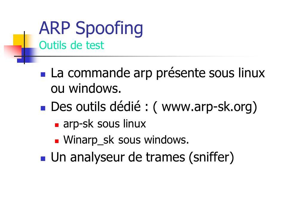 ARP Spoofing Outils de test