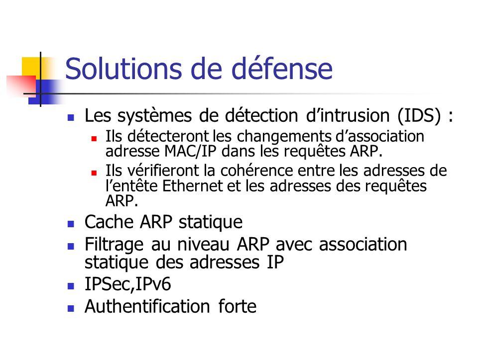 Solutions de défense Les systèmes de détection d'intrusion (IDS) :