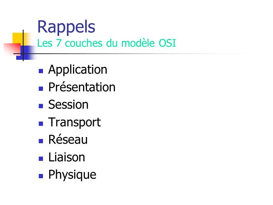 Rappels Les 7 couches du modèle OSI