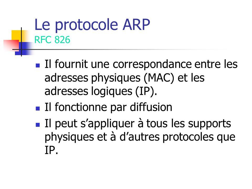 Le protocole ARP RFC 826 Il fournit une correspondance entre les adresses physiques (MAC) et les adresses logiques (IP).