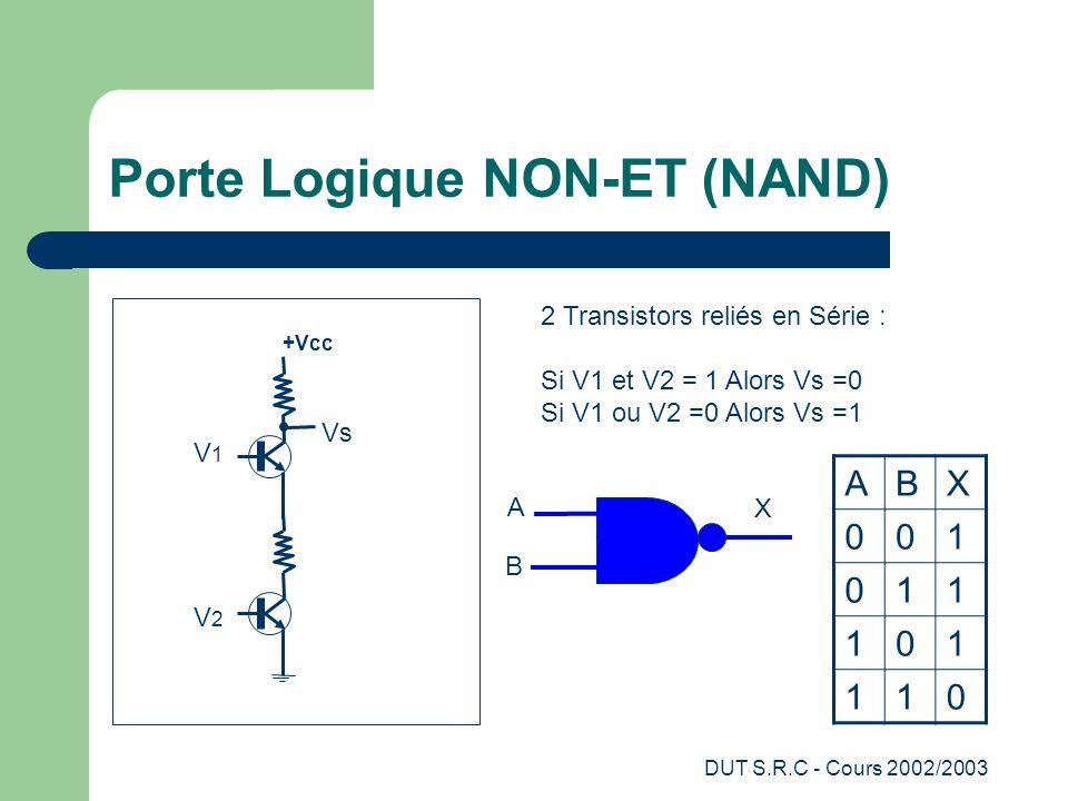 Porte Logique NON-ET (NAND)