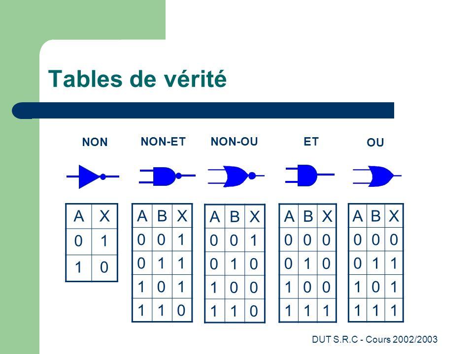 Tables de vérité A X 1 A B X 1 A B X 1 A B X 1 A B X 1 NON NON-ET