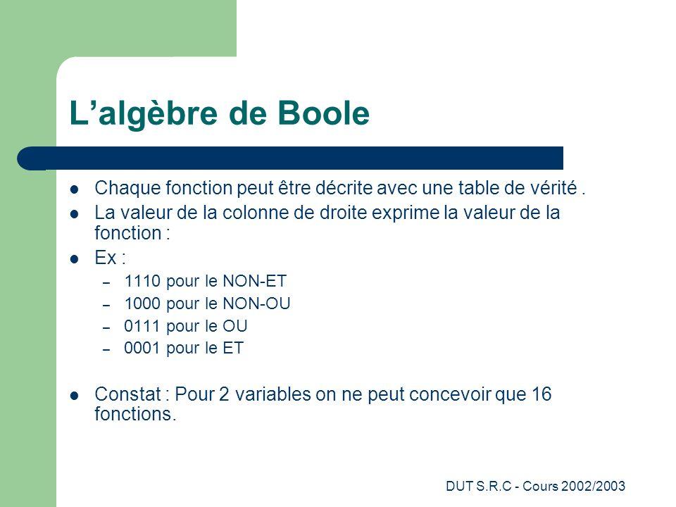 L'algèbre de Boole Chaque fonction peut être décrite avec une table de vérité . La valeur de la colonne de droite exprime la valeur de la fonction :