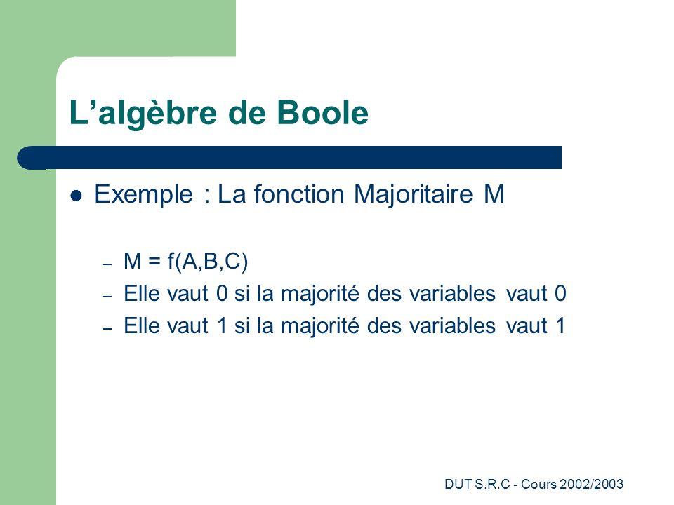 L'algèbre de Boole Exemple : La fonction Majoritaire M M = f(A,B,C)