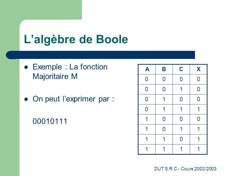 L'algèbre de Boole Exemple : La fonction Majoritaire M