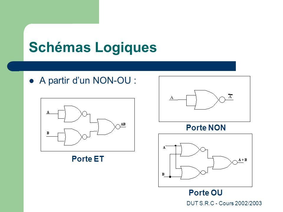 Schémas Logiques A partir d'un NON-OU : Porte NON Porte ET Porte OU