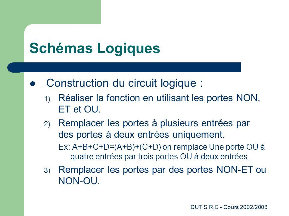 Schémas Logiques Construction du circuit logique :
