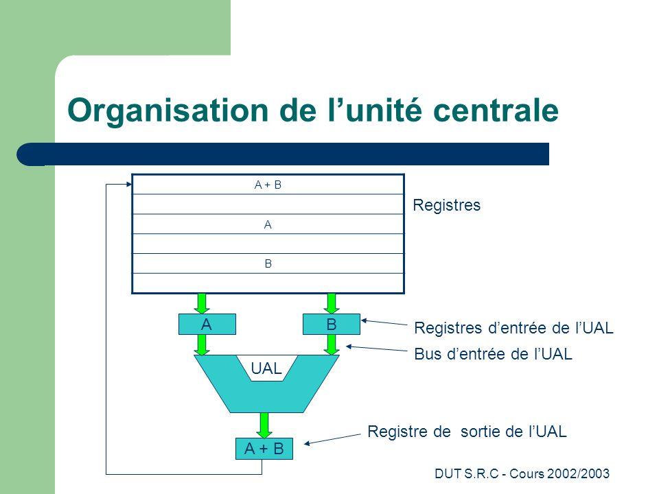 Organisation de l'unité centrale