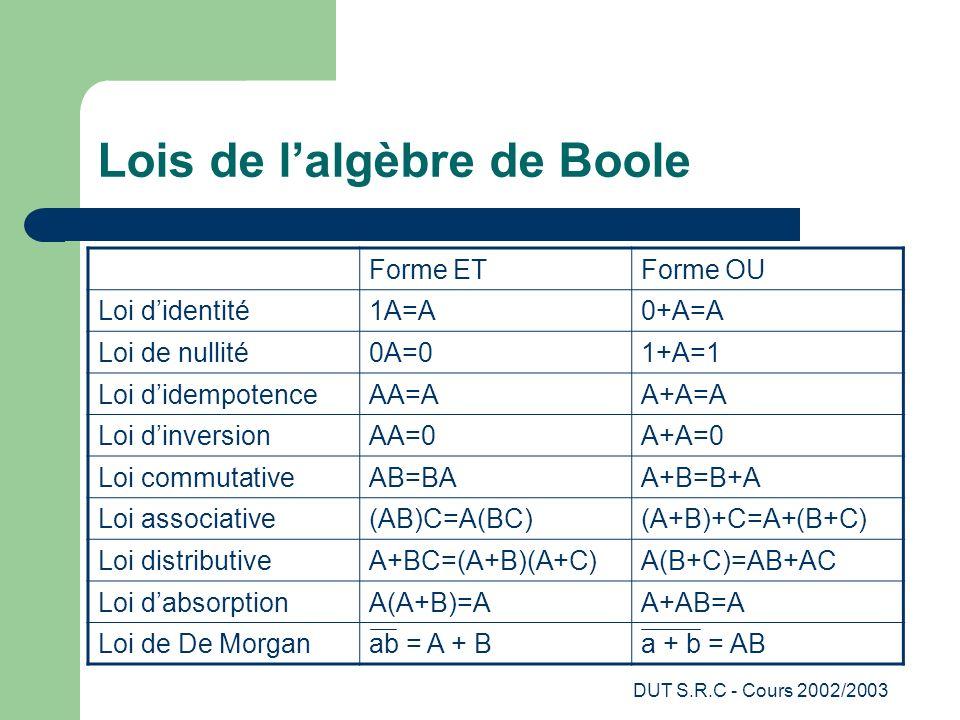 Lois de l'algèbre de Boole