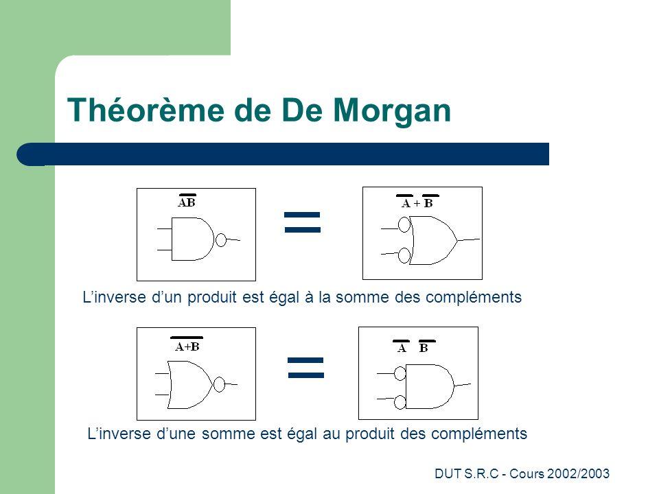 Théorème de De Morgan L'inverse d'un produit est égal à la somme des compléments. L'inverse d'une somme est égal au produit des compléments.