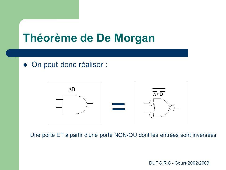 Théorème de De Morgan On peut donc réaliser :