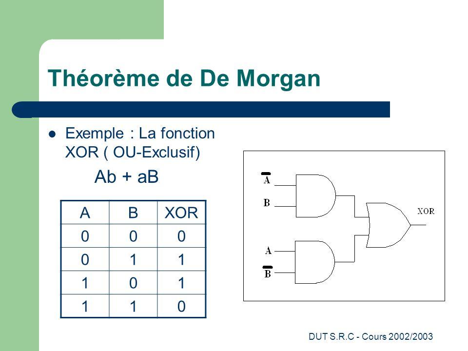 Théorème de De Morgan Exemple : La fonction XOR ( OU-Exclusif) Ab + aB