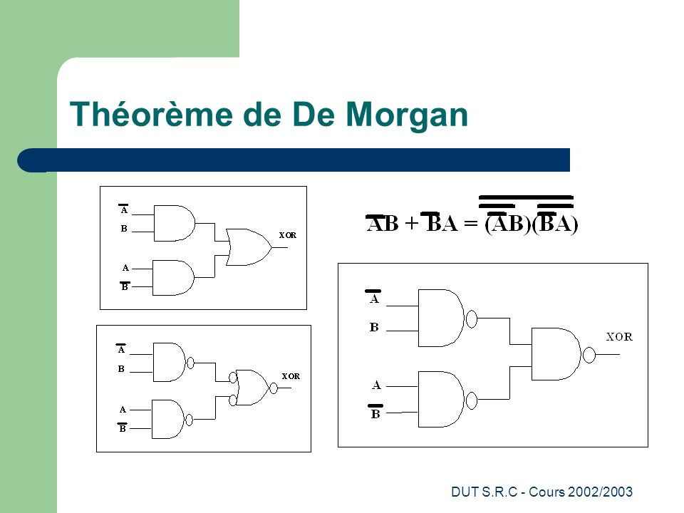 Théorème de De Morgan DUT S.R.C - Cours 2002/2003