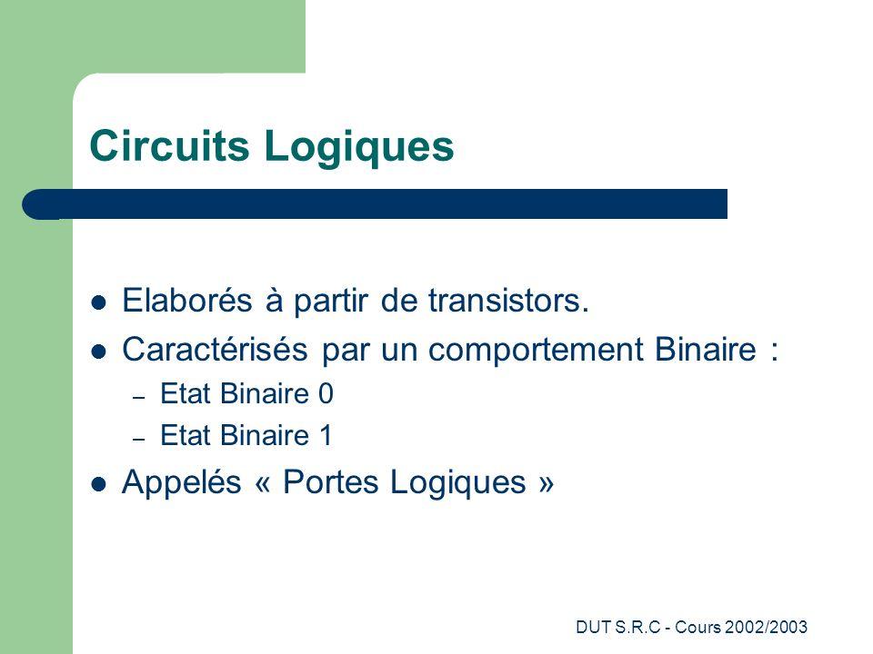 Circuits Logiques Elaborés à partir de transistors.