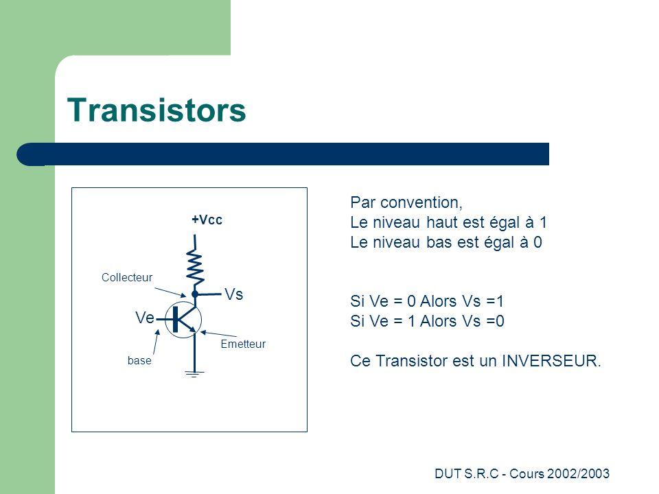 Transistors Par convention, Le niveau haut est égal à 1