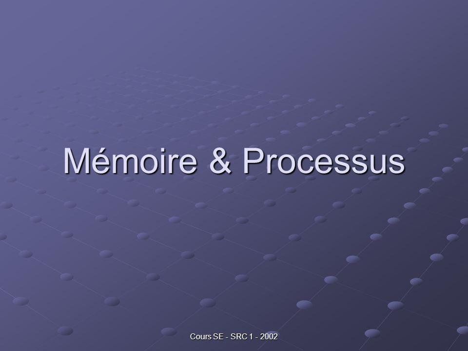 Mémoire & Processus Cours SE - SRC 1 - 2002