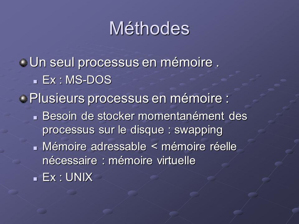 Méthodes Un seul processus en mémoire .