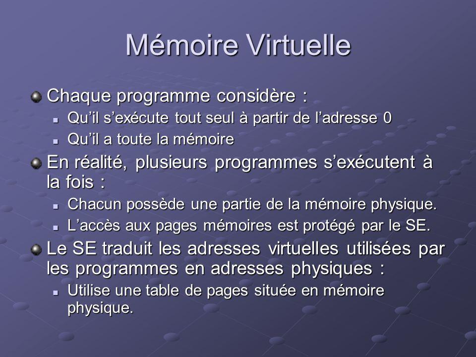 Mémoire Virtuelle Chaque programme considère :