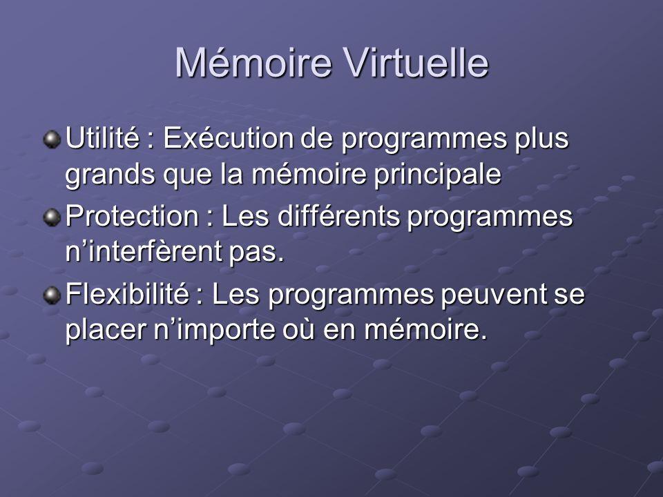 Mémoire Virtuelle Utilité : Exécution de programmes plus grands que la mémoire principale. Protection : Les différents programmes n'interfèrent pas.