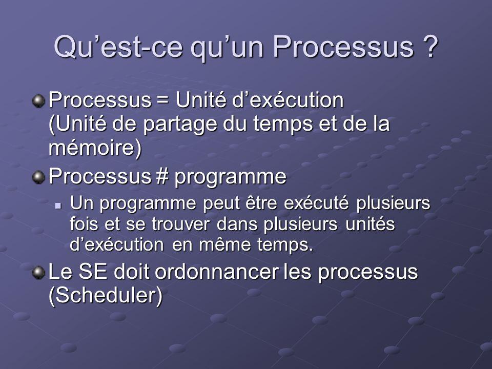 Qu'est-ce qu'un Processus