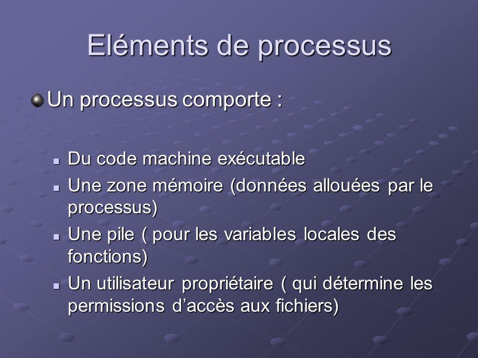 Eléments de processus Un processus comporte :