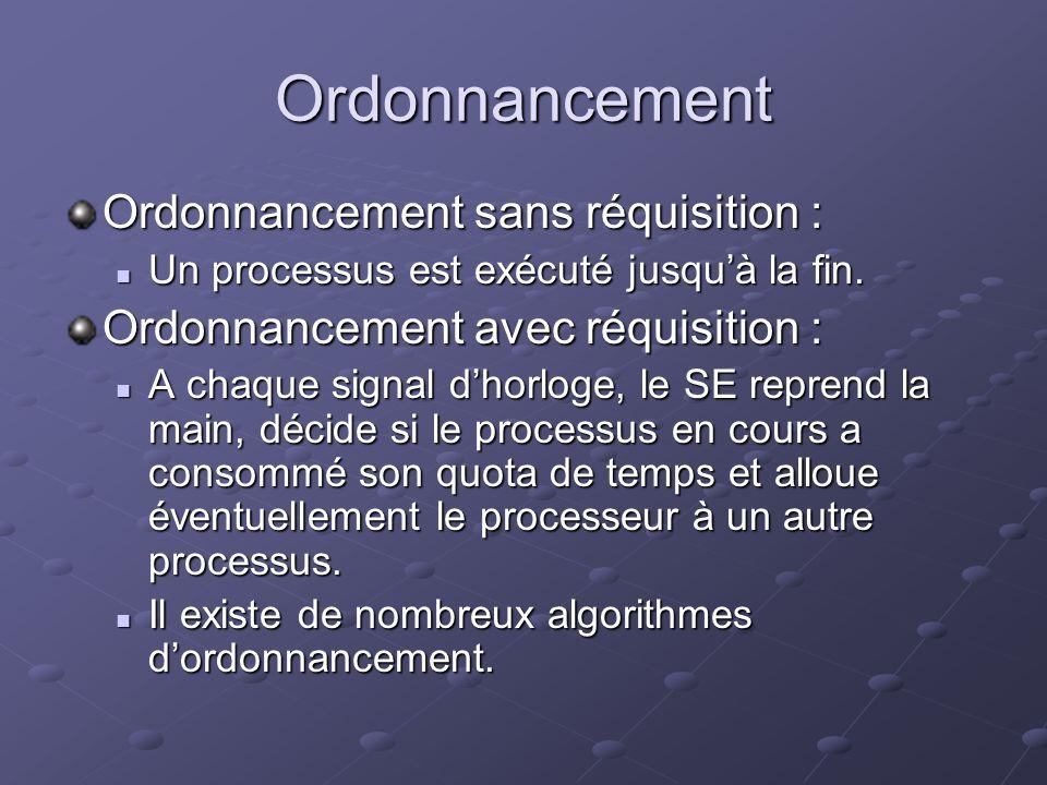 Ordonnancement Ordonnancement sans réquisition :