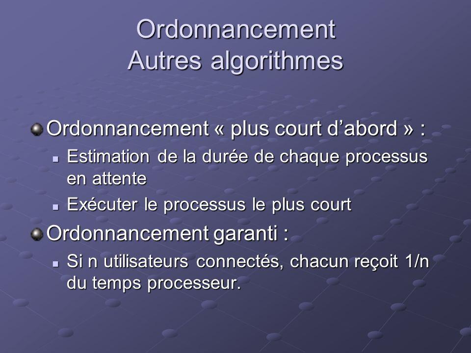 Ordonnancement Autres algorithmes