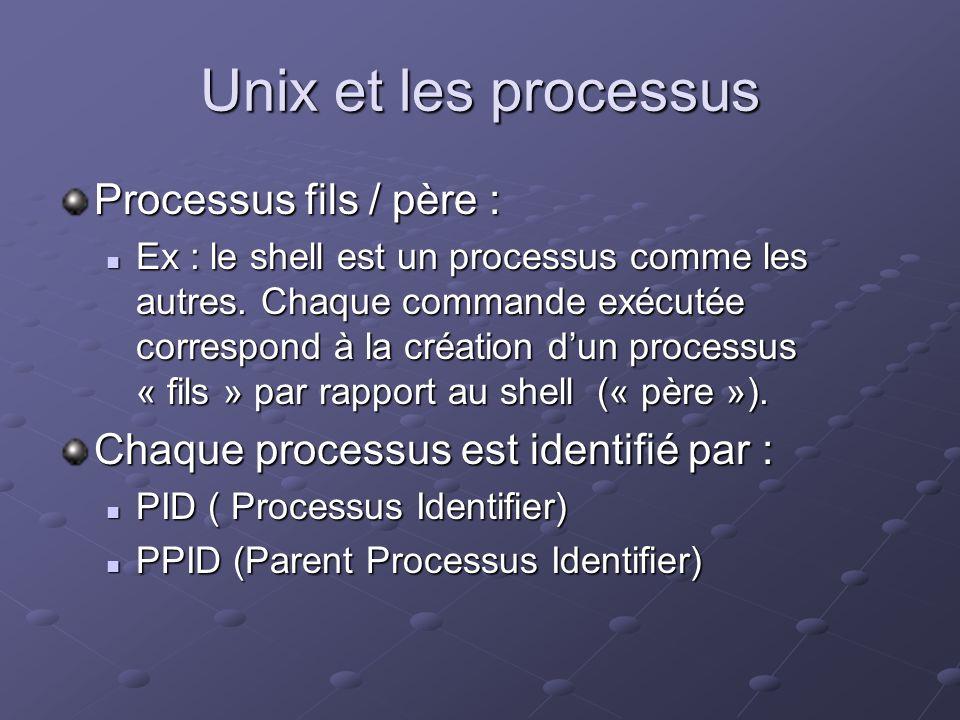 Unix et les processus Processus fils / père :