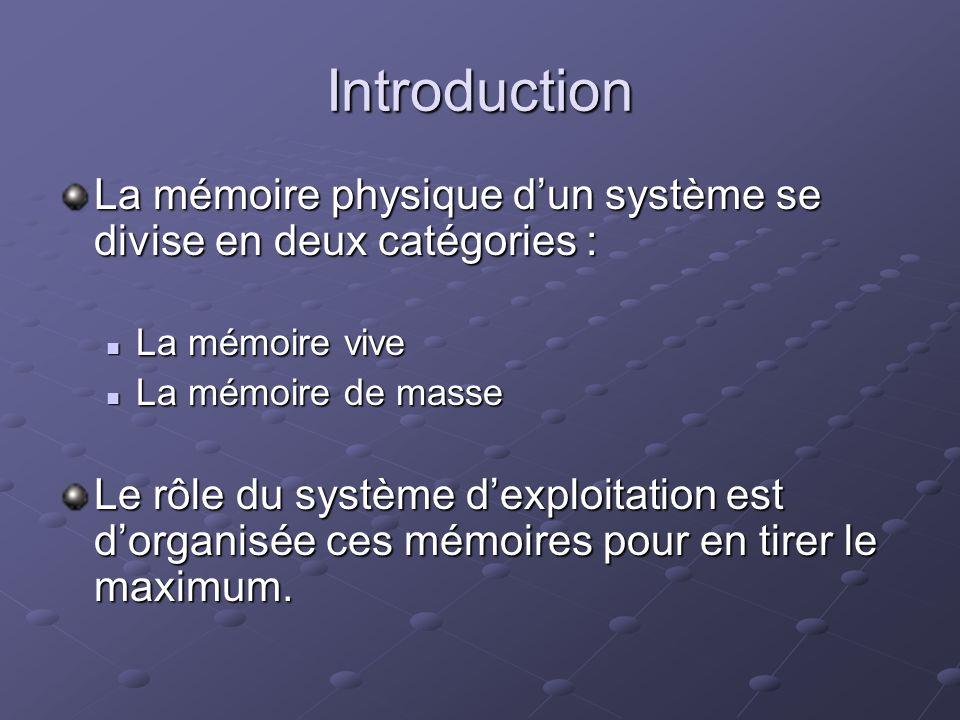 Introduction La mémoire physique d'un système se divise en deux catégories : La mémoire vive. La mémoire de masse.