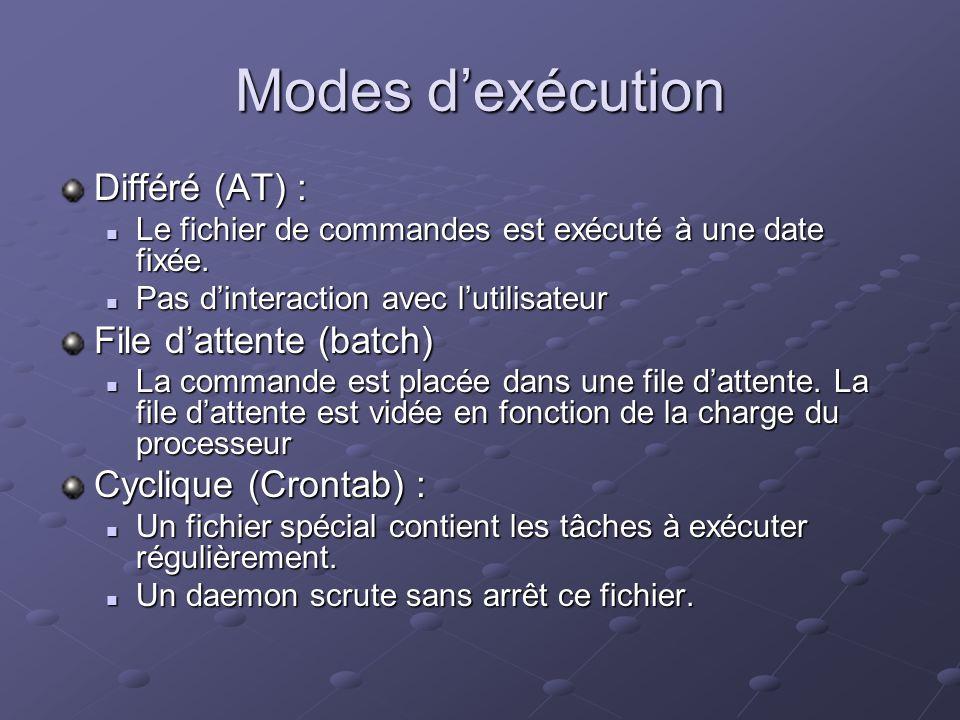Modes d'exécution Différé (AT) : File d'attente (batch)