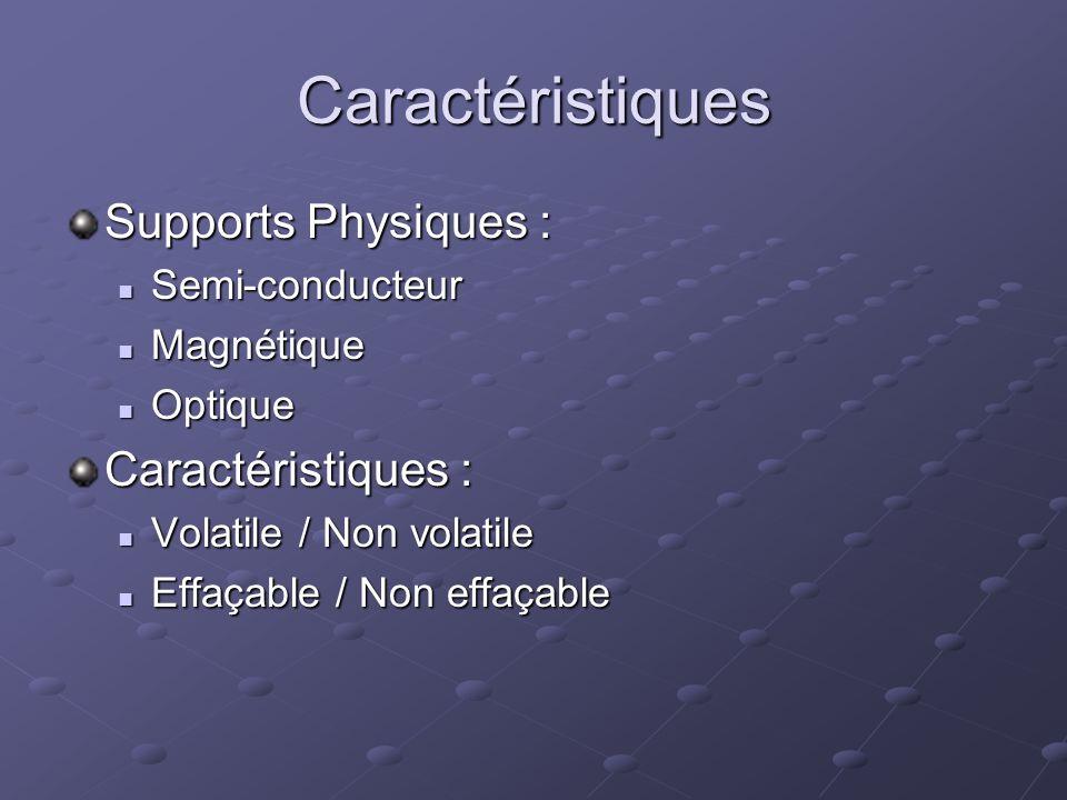 Caractéristiques Supports Physiques : Caractéristiques :