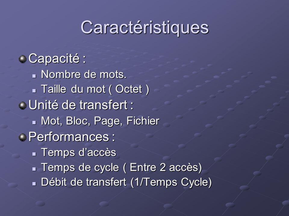 Caractéristiques Capacité : Unité de transfert : Performances :