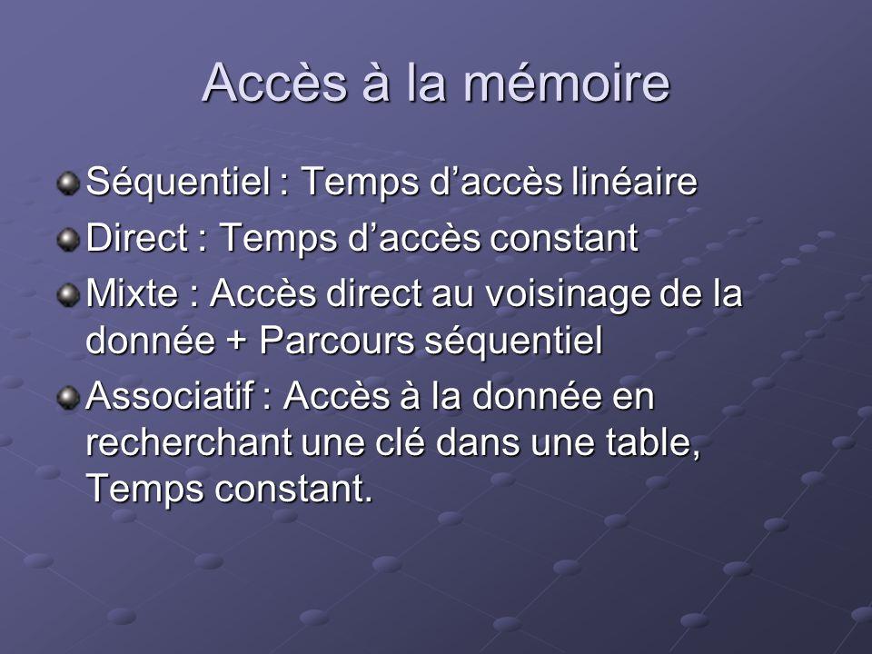 Accès à la mémoire Séquentiel : Temps d'accès linéaire