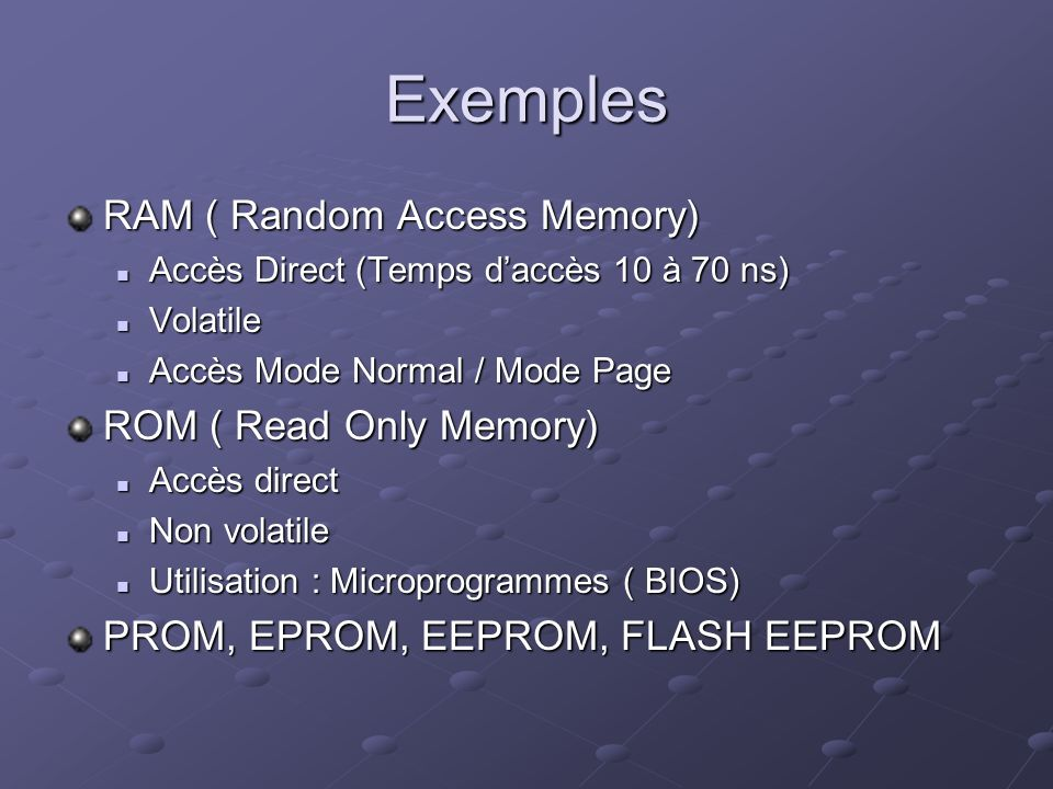 Exemples RAM ( Random Access Memory) ROM ( Read Only Memory)