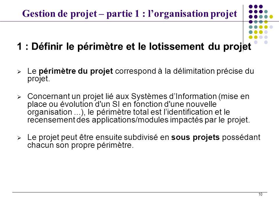 1 : Définir le périmètre et le lotissement du projet