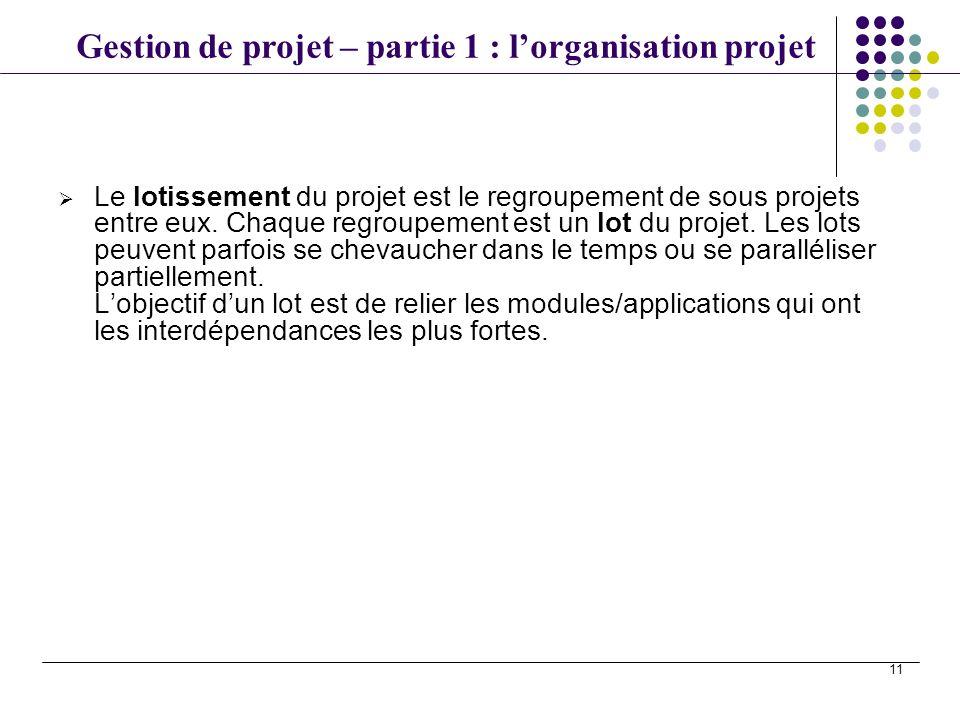 Le lotissement du projet est le regroupement de sous projets entre eux