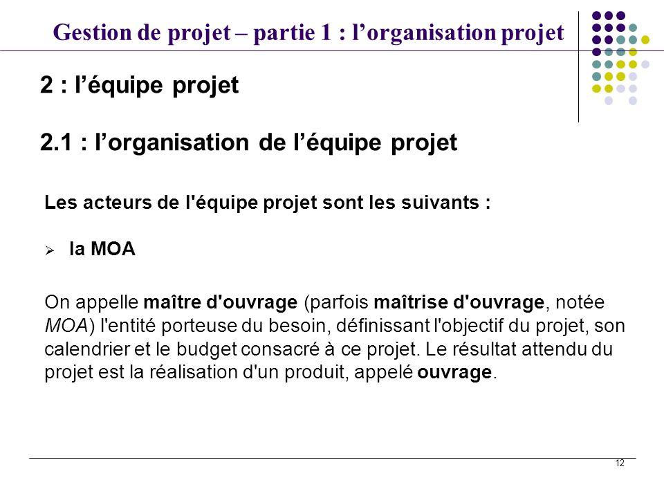 2 : l'équipe projet 2.1 : l'organisation de l'équipe projet
