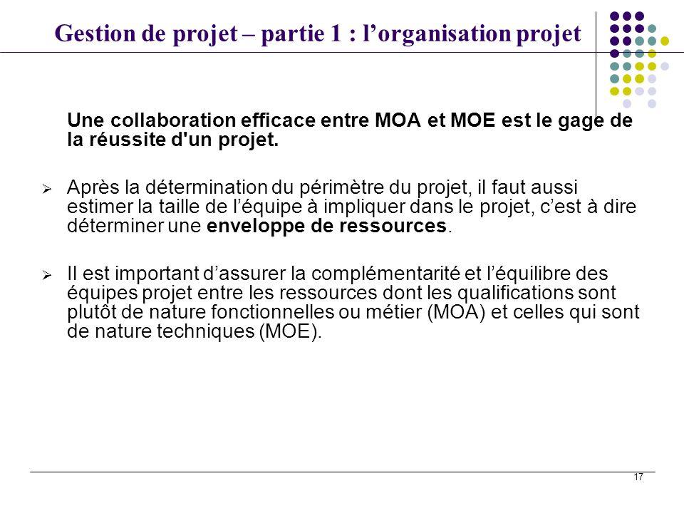 Une collaboration efficace entre MOA et MOE est le gage de la réussite d un projet.