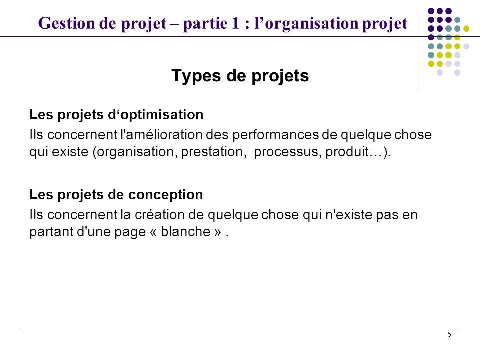 Types de projets Les projets d'optimisation