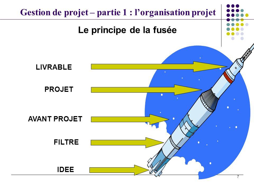 Le principe de la fusée LIVRABLE PROJET AVANT PROJET FILTRE IDEE
