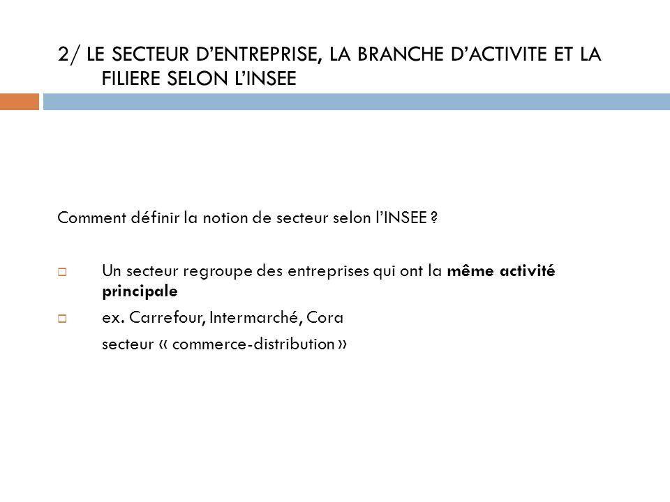 2/ LE SECTEUR D'ENTREPRISE, LA BRANCHE D'ACTIVITE ET LA FILIERE SELON L'INSEE