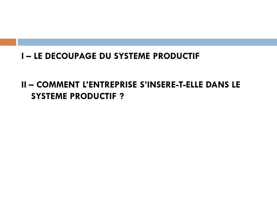 I – LE DECOUPAGE DU SYSTEME PRODUCTIF II – COMMENT L'ENTREPRISE S'INSERE-T-ELLE DANS LE SYSTEME PRODUCTIF
