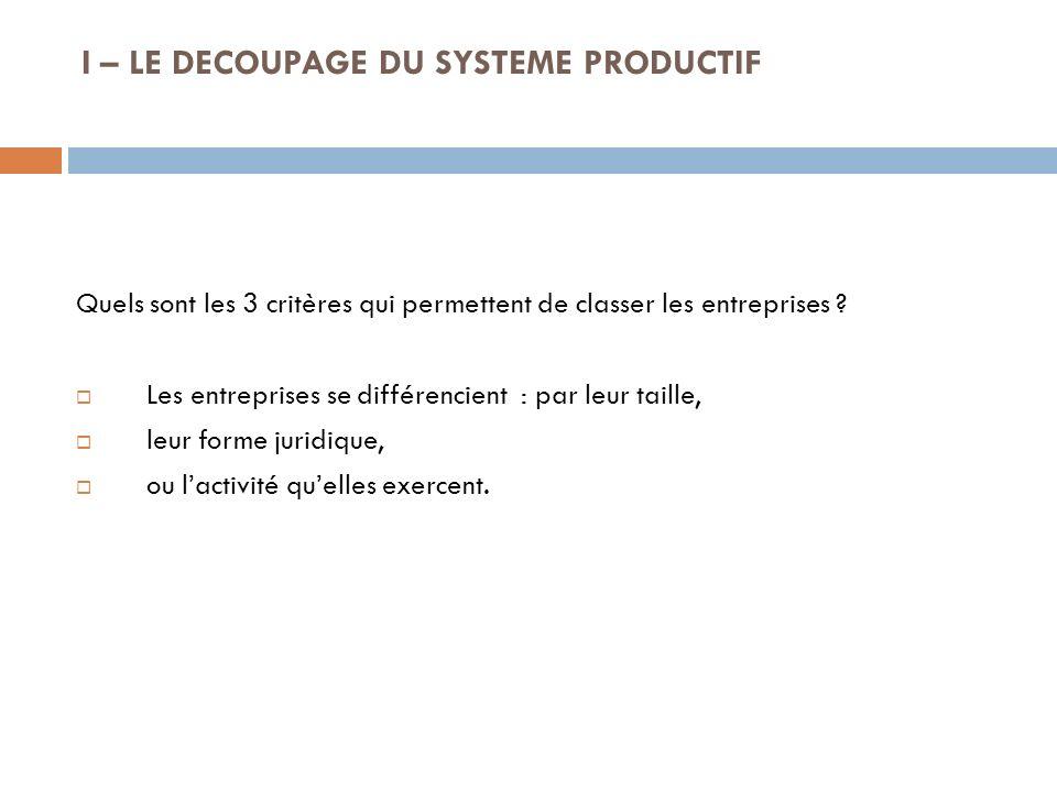I – LE DECOUPAGE DU SYSTEME PRODUCTIF