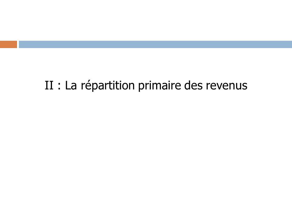 II : La répartition primaire des revenus