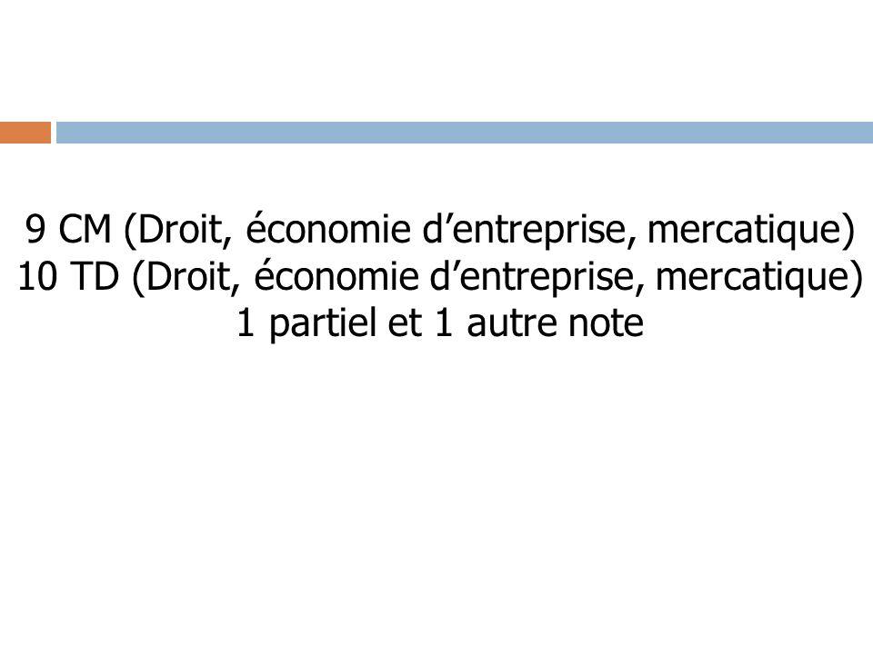 9 CM (Droit, économie d'entreprise, mercatique)