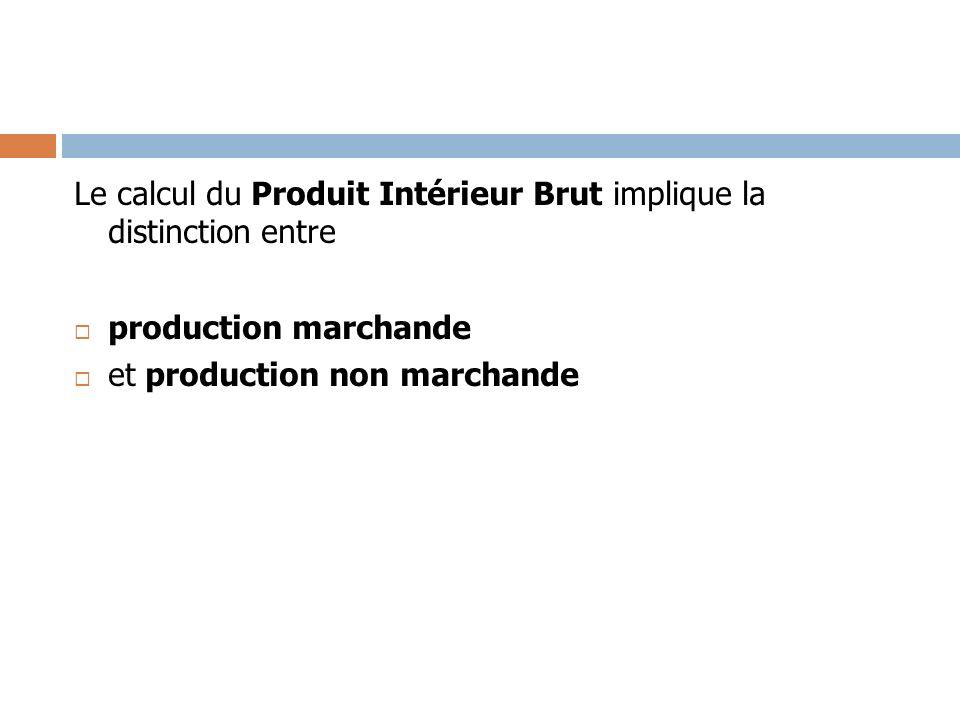 Le calcul du Produit Intérieur Brut implique la distinction entre