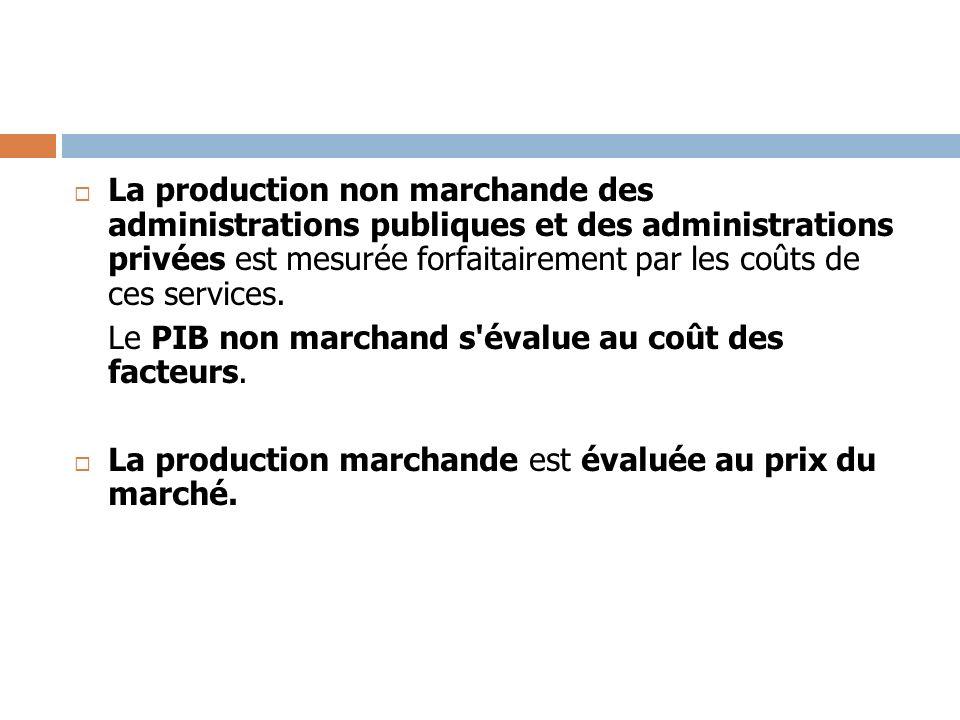 La production non marchande des administrations publiques et des administrations privées est mesurée forfaitairement par les coûts de ces services.